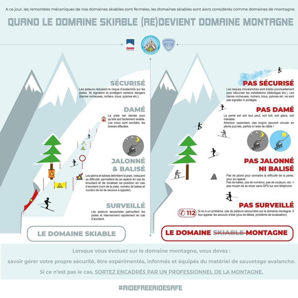 Come and enjoy your Christmas holidays with the 360 Ski School